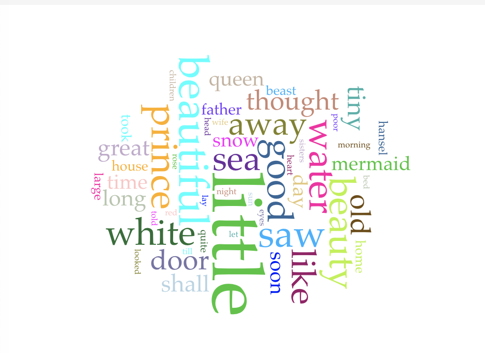 Voyant Tools Word Cloud Stopwords Filtered out screenshot