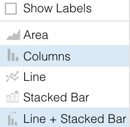 Voyant Tools Display dropdown menu Columns screenshot.png